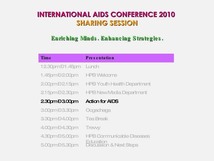 INTERNATIONAL AIDS CONFERENCE 2010  SHARING SESSION Enriching Minds. Enhancing Strategies. Time Presentation 12.30pm – 1.4...