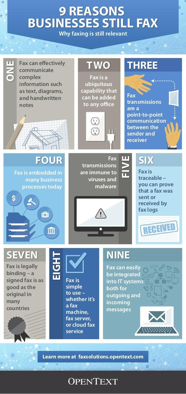 9 Reasons Businesses Still Fax