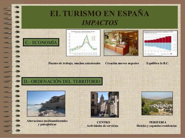 EL TURISMO EN ESPAÑA IMPACTOS C.- ECONOMÍA Puestos de trabajo, muchos estacionales Creación nuevos negocios Equilibra la B...
