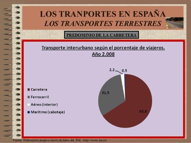 LOS TRANPORTES EN ESPAÑA LOS TRANSPORTES TERRESTRES PREDOMINIO DE LA CARRETERA Fuente: Elaboración propia a través de dato...
