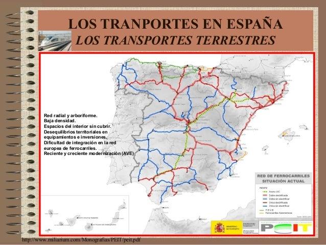 LOS TRANPORTES EN ESPAÑA LOS TRANSPORTES TERRESTRES Red radial y arboriforme. Baja densidad. Espacios del interior sin cub...