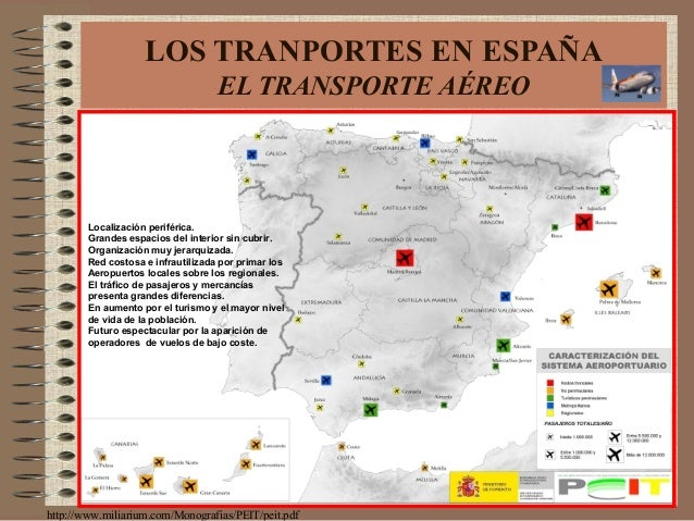 LOS TRANPORTES EN ESPAÑA EL TRANSPORTE AÉREO http://www.miliarium.com/Monografias/PEIT/peit.pdf Localización periférica. G...