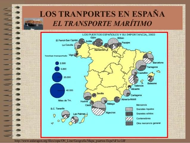 LOS TRANPORTES EN ESPAÑA EL TRANSPORTE MARÍTIMO http://www.aularagon.org/files/espa/ON_Line/Geografia/Mapa_puertos-Espa%F1...