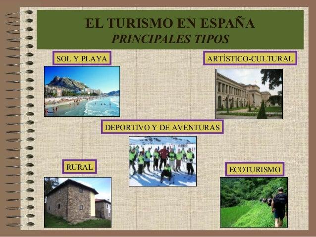 EL TURISMO EN ESPAÑA PRINCIPALES TIPOS SOL Y PLAYA RURAL ECOTURISMO DEPORTIVO Y DE AVENTURAS ARTÍSTICO-CULTURAL