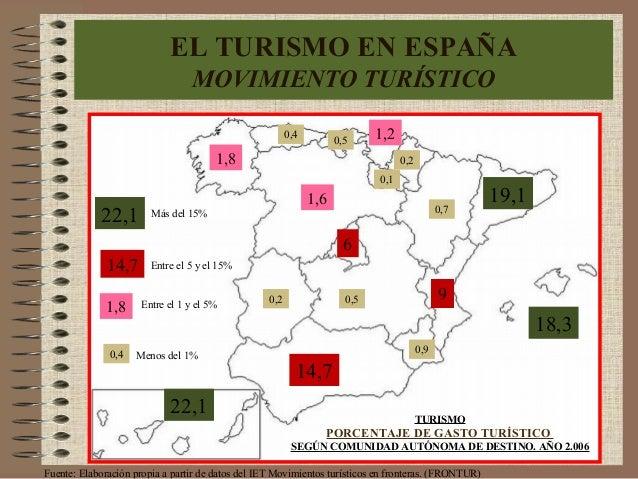 Fuente: Elaboración propia a partir de datos del IET Movimientos turísticos en fronteras. (FRONTUR) 1,8 0,4 0,5 1,2 0,1 0,...