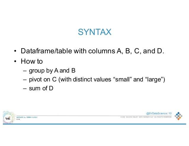 Pivoting Data with SparkSQL by Andrew Ray