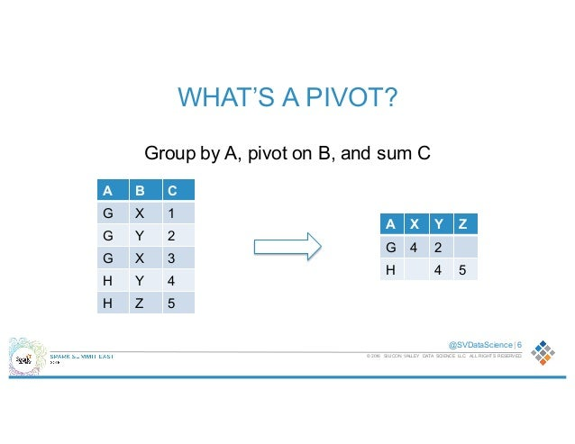 pivot 2.3.0
