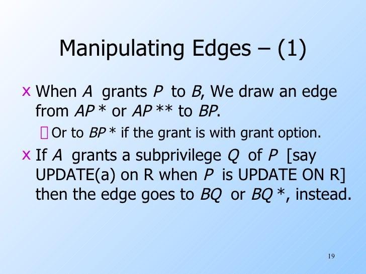 Manipulating Edges – (1) <ul><li>When  A  grants  P   to  B , We draw an edge from  AP  * or  AP  ** to  BP . </li></ul><u...