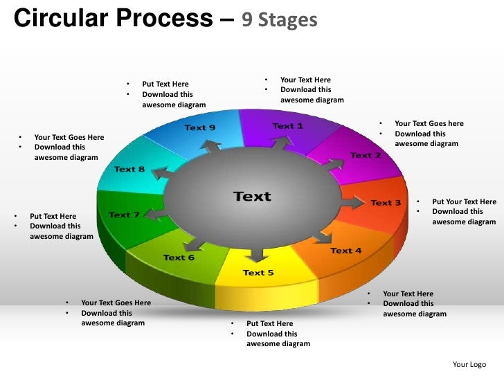 9 stages circular process powerpoint templates. Black Bedroom Furniture Sets. Home Design Ideas