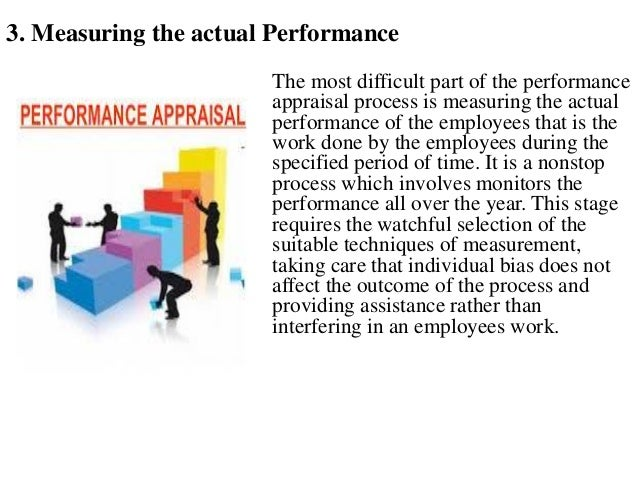 4. Comparing the Actual with the Desired Performance In this the actual performance is compared with the desired or the st...