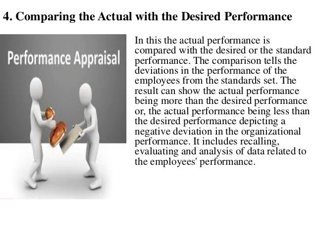 Steps Of The Performance Appraisal Process