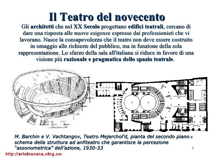 Il Teatro del novecento Gli  architetti  che nel  XX Secolo  progettano  edifici teatrali , cercano di dare una risposta a...
