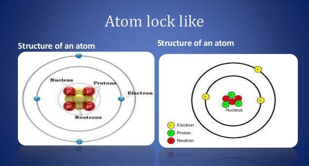 9th e himanshu chemistry project 19 atom lock like structure of an atom structure of an atom ccuart Image collections