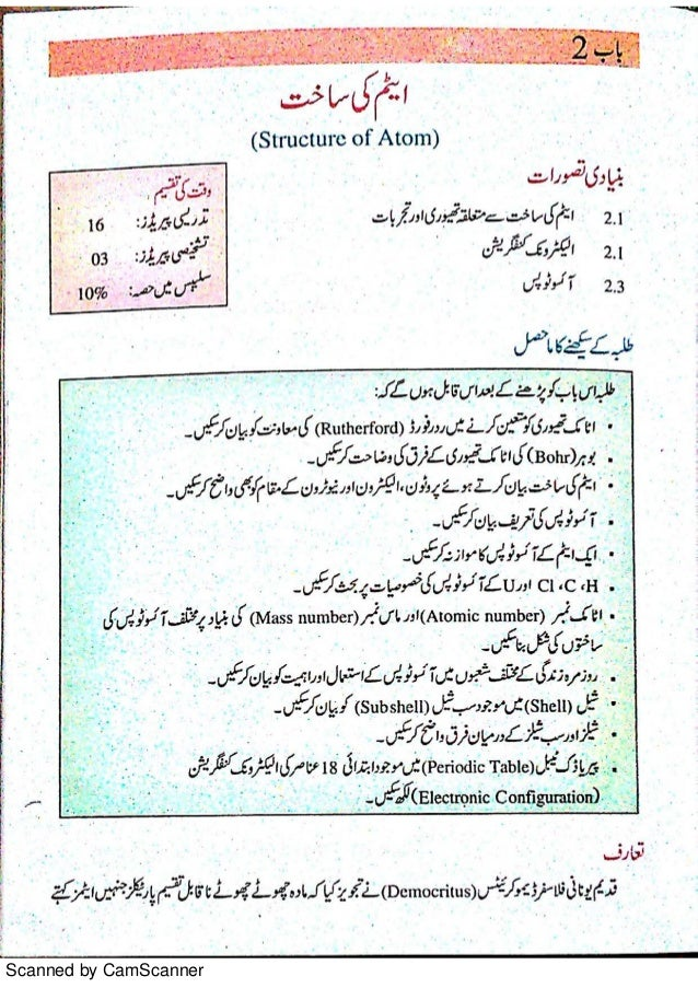 scanned by camscanner 34 - Periodic Table With Names In Urdu