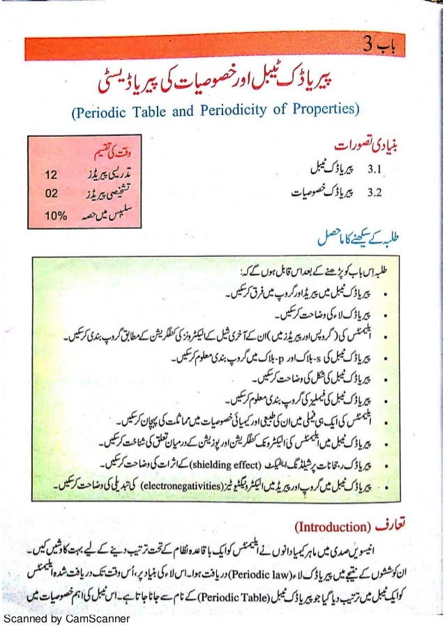 scanned by camscanner 55 - Periodic Table With Names In Urdu