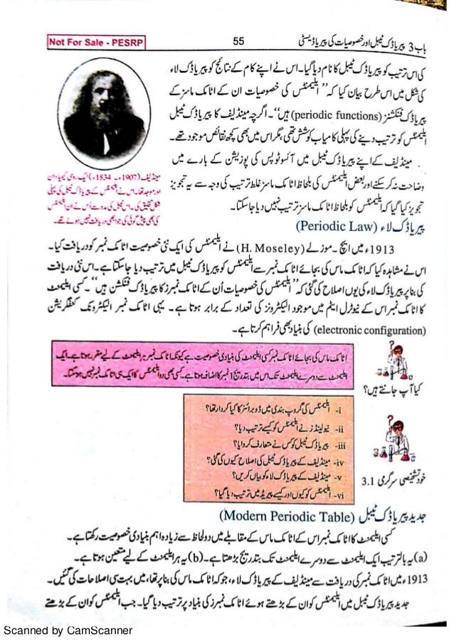 periodic table periodic table meaning in urdu periodic table of 9th class chemistry book urdu 1 - Periodic Table With Names In Urdu