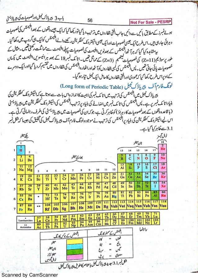 9th class chemistry book urdu 1 periodic table - Periodic Table With Names In Urdu