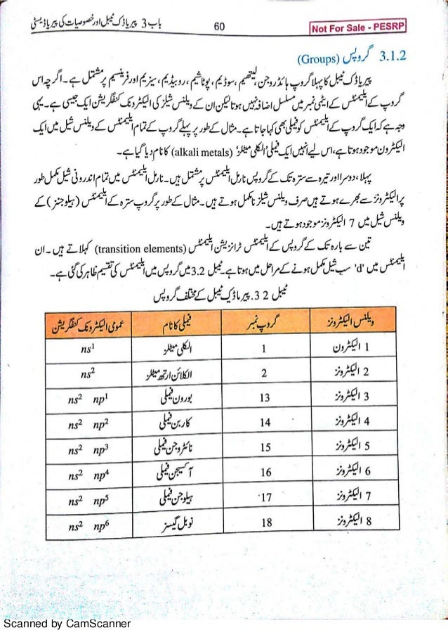 9th class chemistry book urdu 1 scanned by camscanner 62 urtaz Choice Image