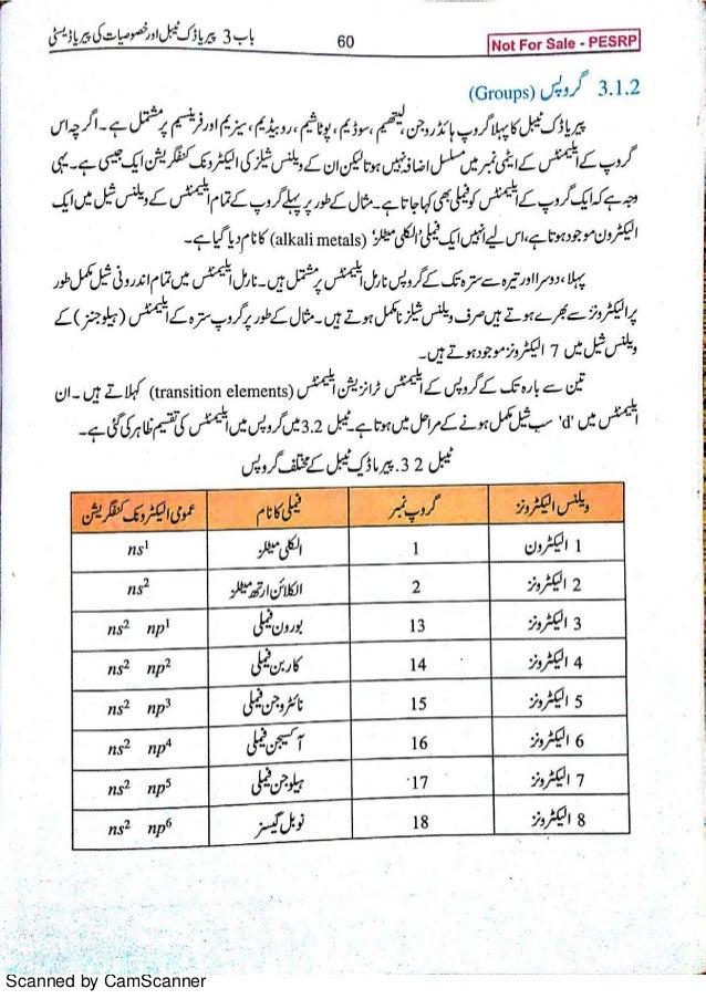chemistry dictionary in urdu pdf