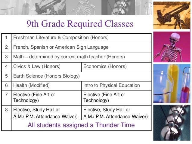course expectations honors 2014 15 Ap and honors chemistry classes  time they graduate: class of 2013 - 250  units class of 2014 - 260 units class of 2015 - 270 units class of 2016 - 280  units  the opportunity to meet teachers and to be informed of class expectations.