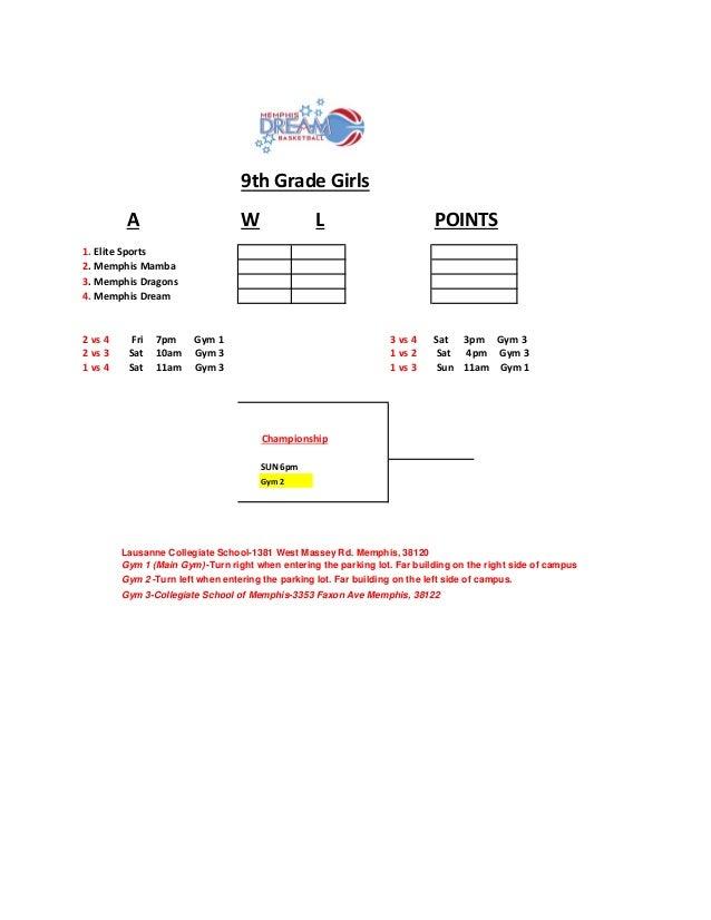 9th Grade Girls A W L POINTS 1. Elite Sports 2. Memphis Mamba 3. Memphis Dragons 4. Memphis Dream 2 vs 4 Fri 7pm Gym 1 3 v...