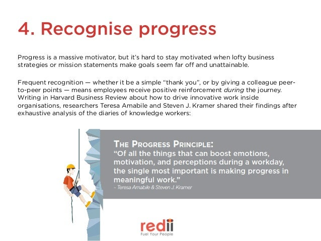 So, are you recognising progress in your team regularly? Old-school recognition programs recognise high performers once a ...