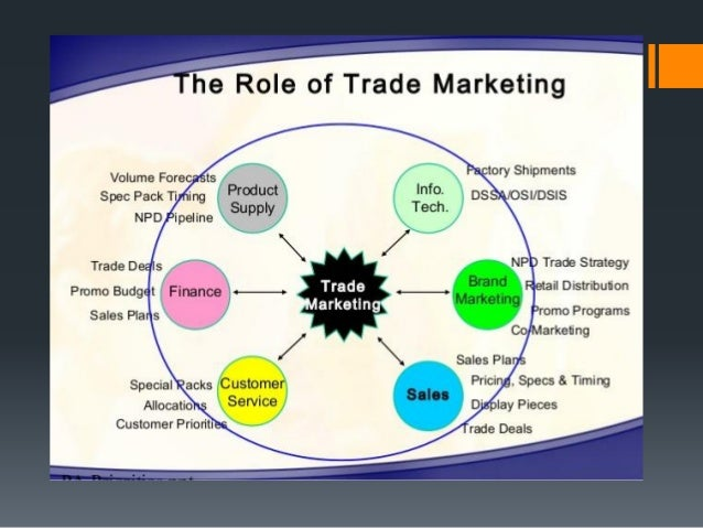 9th Jeddah Marketing Club Trade Marketing By Dr Mohamed