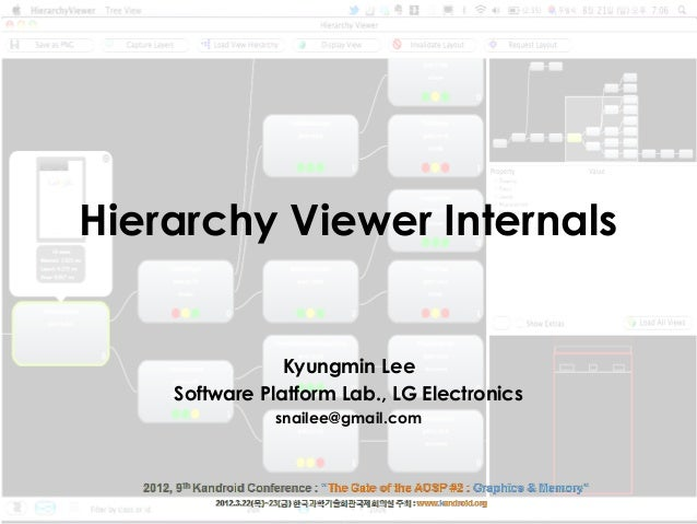 Hierarchy Viewer Internals  Kyungmin Lee Software Platform Lab., LG Electronics snailee@gmail.com