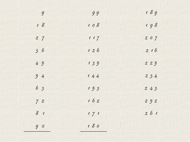 9 times table in a hurry pdf for What times table is 99 in