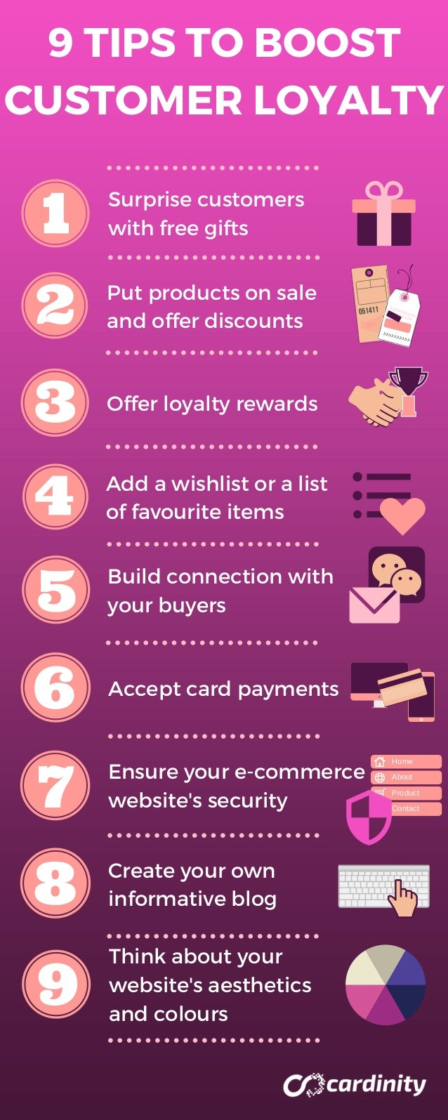 Surprise customers with free gifts 9 TIPS TO BOOST CUSTOMER LOYALTY Put products on sale and offer discounts Offer loyalty...