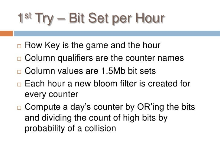 1st Try – Bit Set per Hour   Row Key is the game and the hour   Column qualifiers are the counter names   Column values...