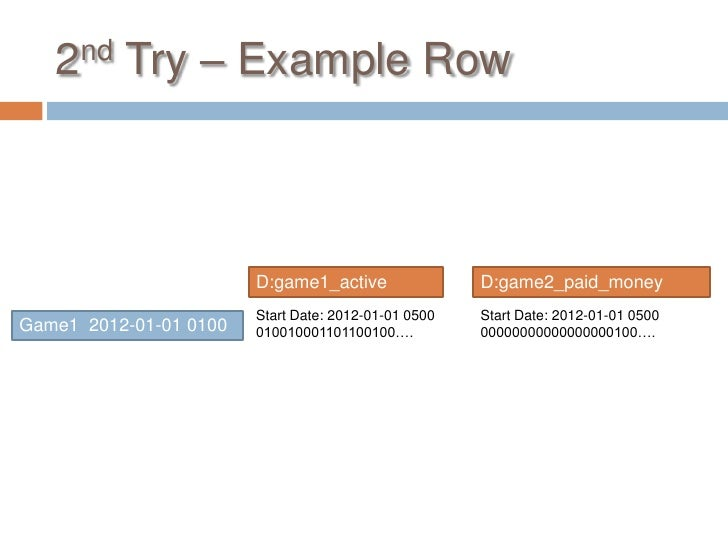 2nd Try – Example Row                        D:game1_active                D:game2_paid_money                        Start...