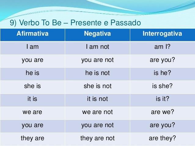 Verbo to be (presente e passado)