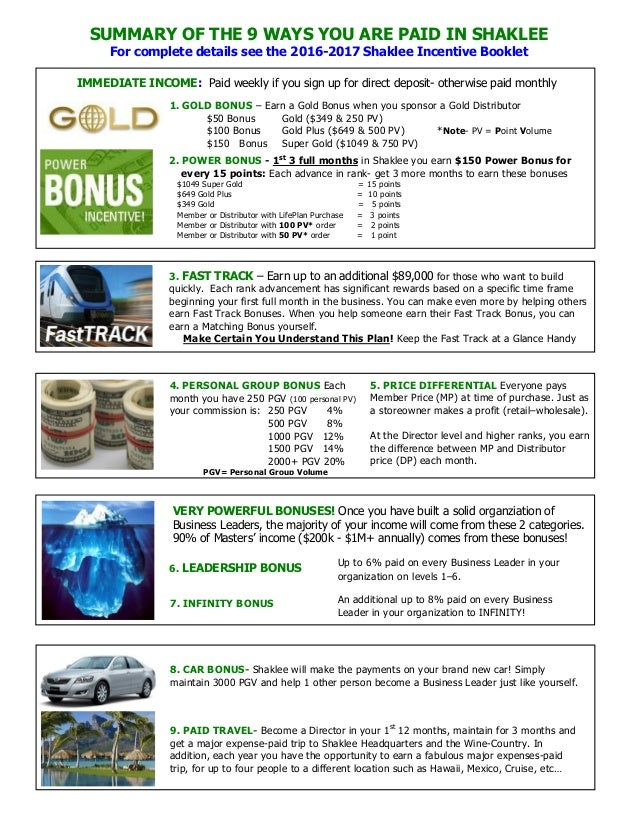 SUMMARY OF THE 9 WAYS YOU ARE PAID IN SHAKLEE For complete details see the 2016-2017 Shaklee Incentive Booklet 8. CAR BONU...