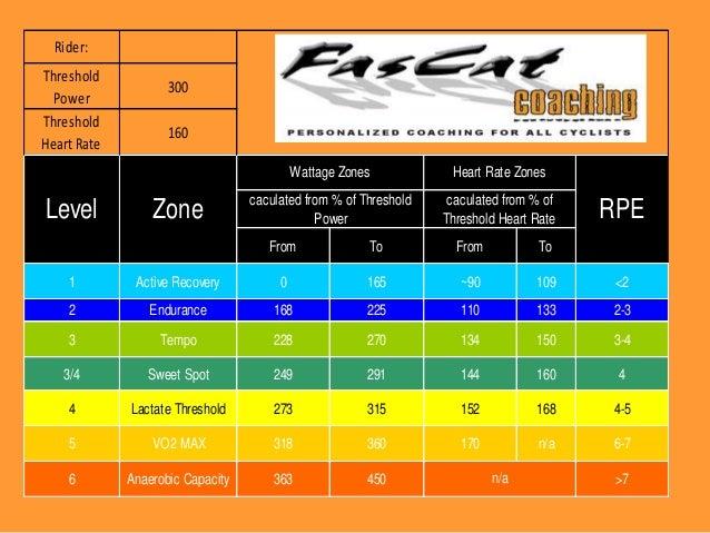 9 week indoor cycling program 2013  Indoor Cycling Training Schedule