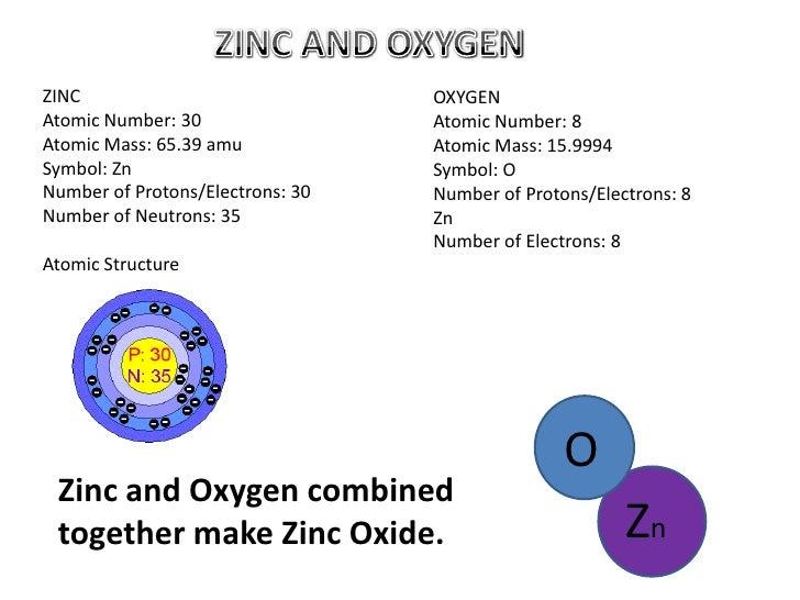 9 Wi U2019s Compounds