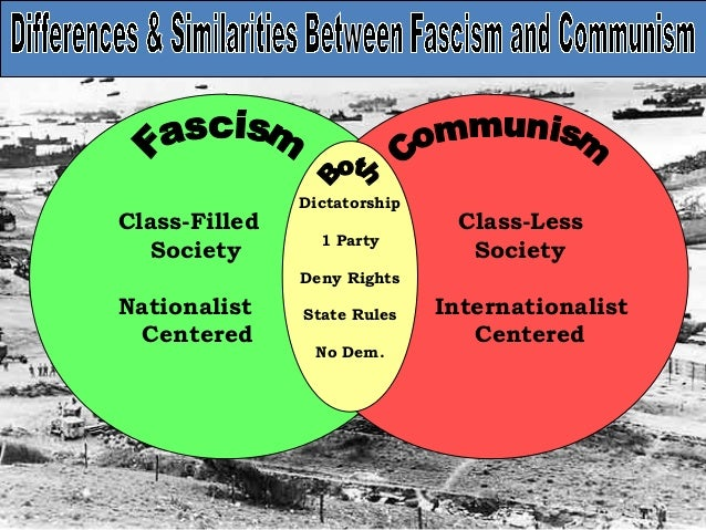 confucianism vs communism differences and similarities Eastern religions vs western religions in difference between taoism and confucianism difference between taoism and difference between communism and.