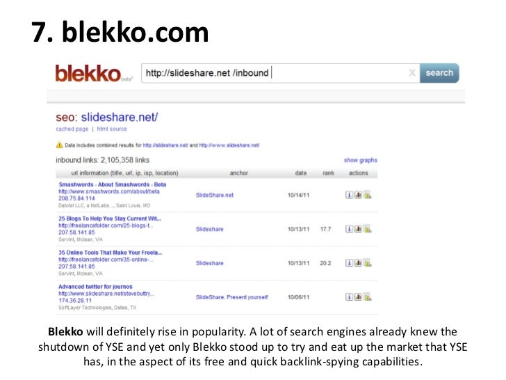 Yahoo site explorer free alternative dating