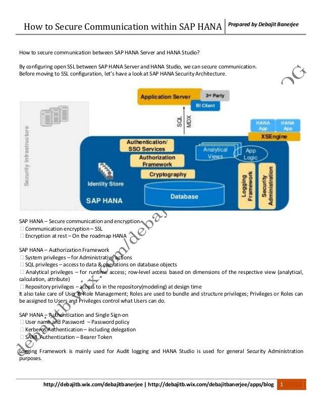 SSL Configuration within SAP HANA