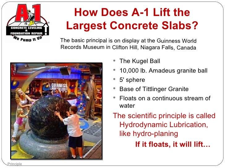 A 1 Concrete Leveling Buffalo Overview