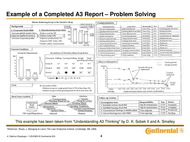 toyota 8 step problem solving pdf