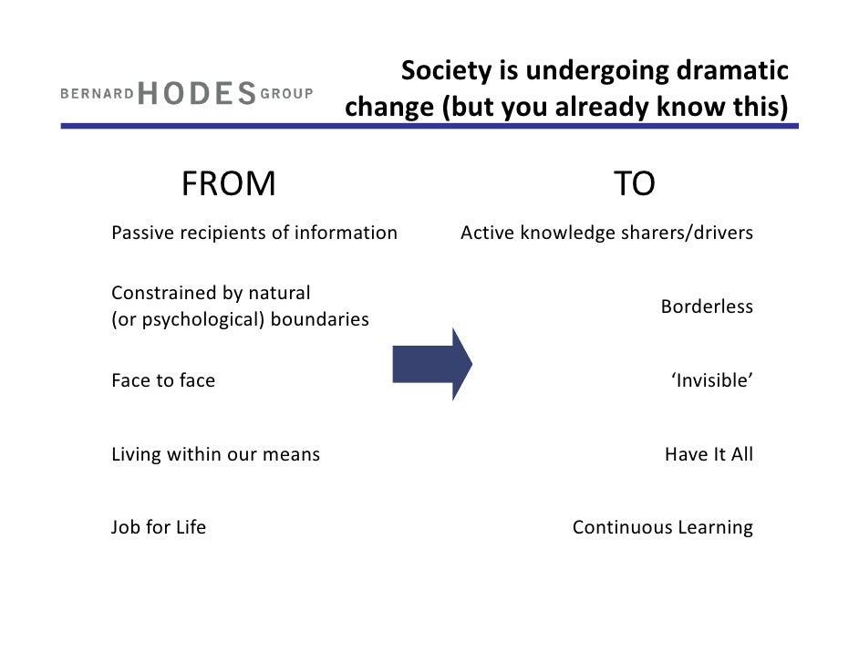 Societyisundergoingdramatic                           change(butyoualreadyknowthis)          FROM                ...