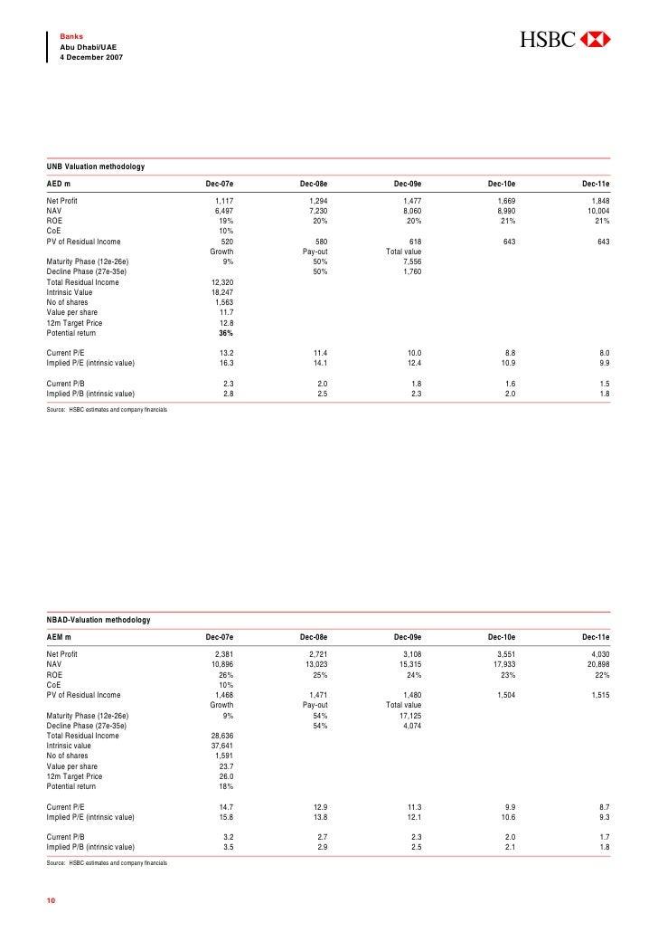 abc      Banks      Abu Dhabi/UAE      4 December 2007     UNB Valuation methodology AED m                                ...