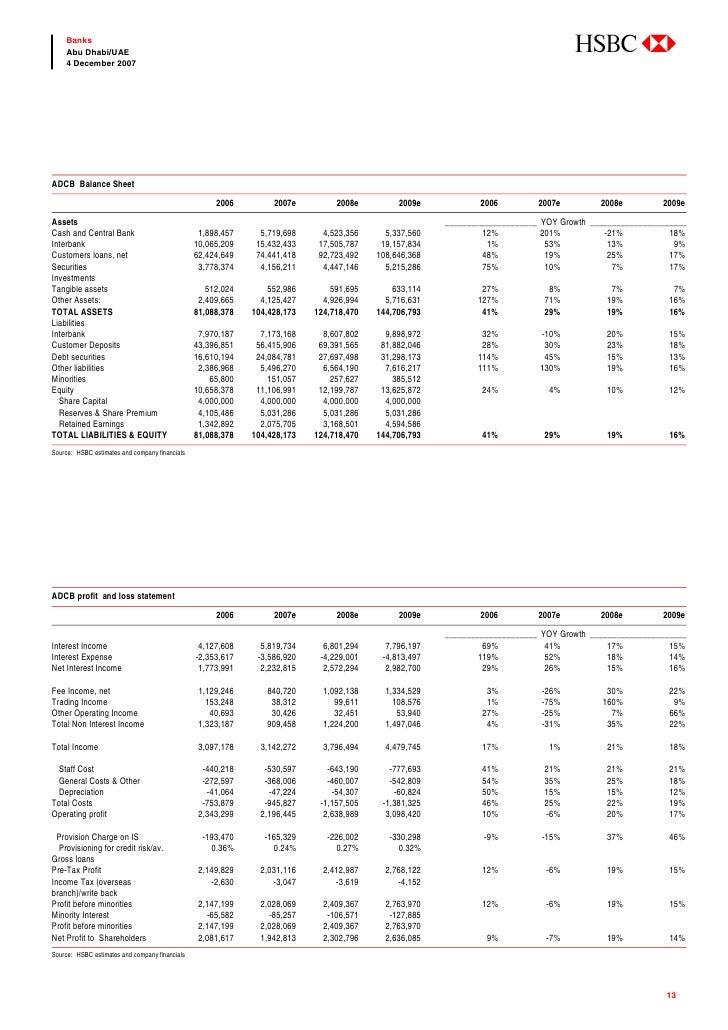 abc     Banks     Abu Dhabi/UAE     4 December 2007     ADCB Balance Sheet                                                ...