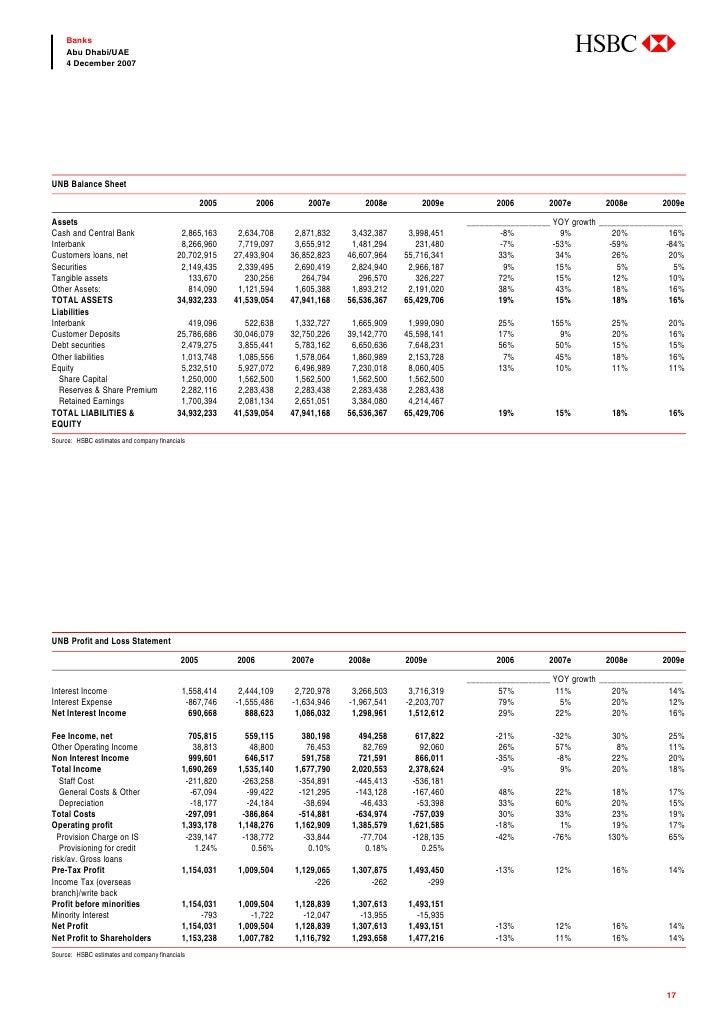abc     Banks     Abu Dhabi/UAE     4 December 2007     UNB Balance Sheet                                                 ...