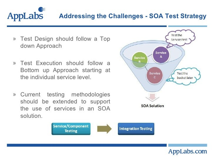 Addressing The Challenges Of Testing Soa Based Applications From AppL…