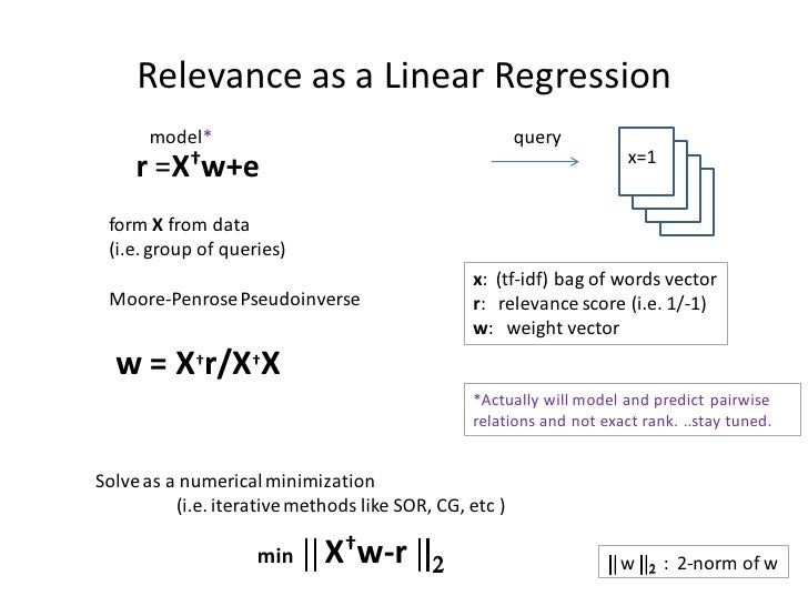 Applied Machine Learning For Search Engine Relevance  Slide 2