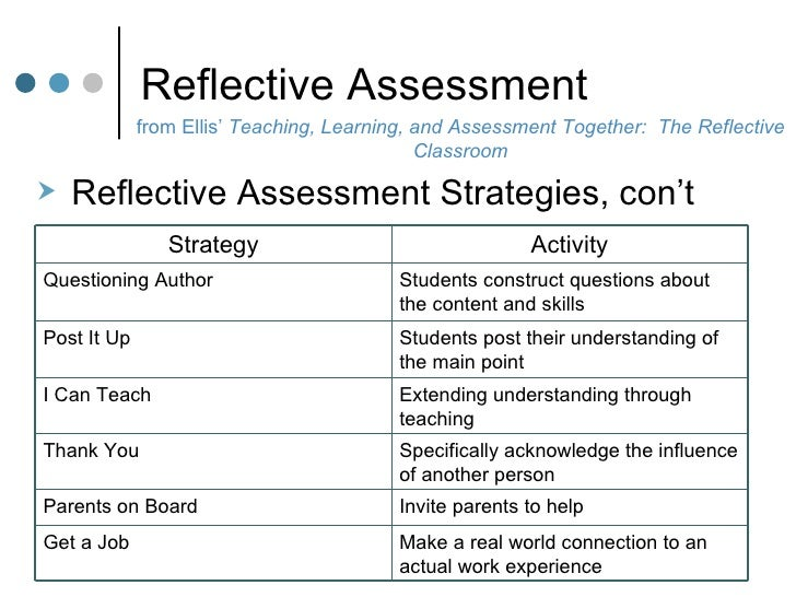 reflection on formative assessment education essay Formative assessment strategies, definitions, examples 1 minute essay give students an open-ended question and one to three minutes to write their answers good questions:.