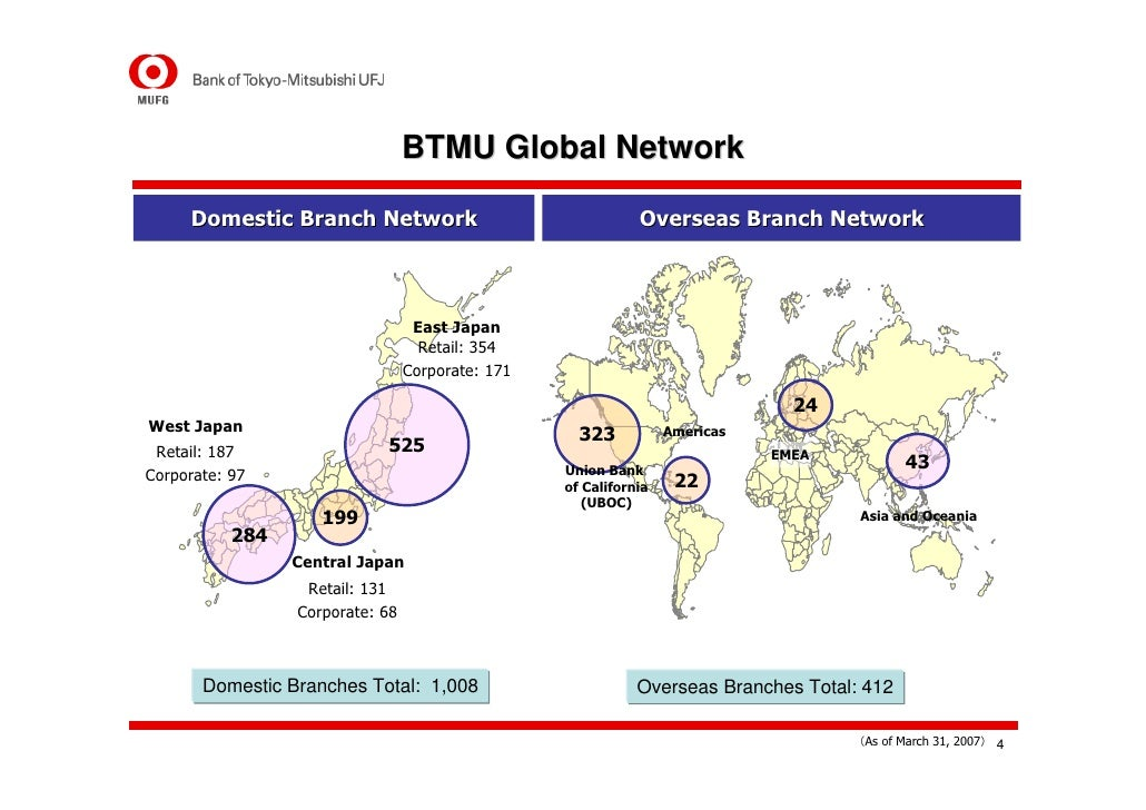 Btmu Building Enterprisewide Platform With Bsc