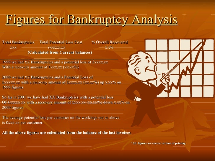 Figures for Bankruptcy Analysis <ul><li>Total Bankruptcies  Total Potential Loss Cost  % Overall Recovered </li></ul><ul><...